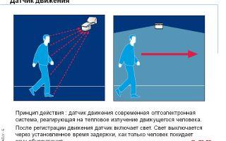 Причины фантомного срабатывания датчиков движения освещения
