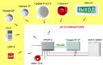 Охранно пожарная сигнализация «стрелец интеграл»: область применения и отзывы