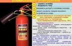 Виды передвижных огнетушителей: по огнетушащему веществу, по формировании струи и по давлению