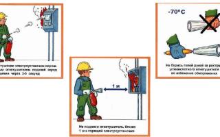 Пожарная безопасность и пожаротушение электроустановок