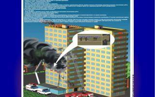 Тушение пожаров в зданиях повышенной этажности: особенности