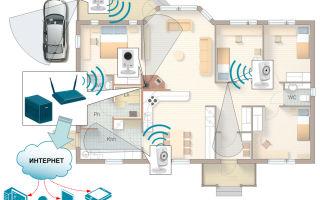 Видеонаблюдение за ребенком в квартире: используемое оборудование и расстановка камер