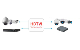 Системы видеонаблюдения cctv: разрешение, конструктивные особенности и используемые протоколы