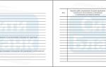 Техническое обслуживание систем пожарной сигнализации: необходимые документы и расчеты