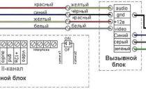 Схема подключения видеодомофонов commax: подробная инструкция по установке устройств