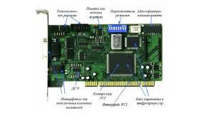 Техническое обслуживание систем охранной сигнализации: виды и причины