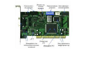 Программно-аппаратные средства защиты информации: электронные ключи, смарт карты и платы шифрования