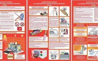 Нормы пожарной безопасности для учреждений общественного питания