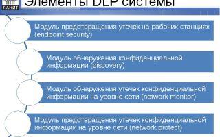 Что такое dlp системы и их сравнение: определение и применение?