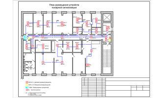 Проектирование автоматической пожарной сигнализации: как происходит, заказ