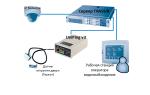 Система видеонаблюдения trassir (трассир): особенности и недостатки