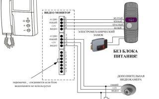 Подключение вызывной панели видеодомофона: схема коммутации и тип монтажа