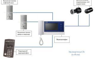 Особенности подключения видеодомофона к подъездному домофону