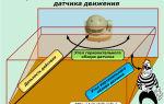 Принцип работы датчика объема и рекомендации по расположению