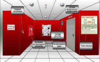 Требования пожарной безопасности к жилым, офисным помещениям