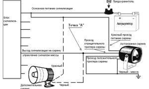 Принцип работы сирены для сигнализации и особенности подключения