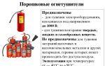 Выбор огнетушителя для тушения электроустановки под напряжением