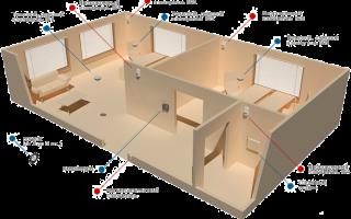 Охранная сигнализация в квартиру: рекомендации по установке