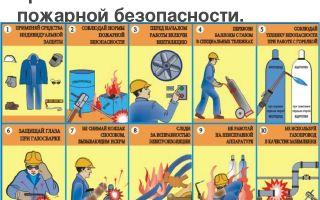 Пожарная безопасность при сварочных работах сварщиком
