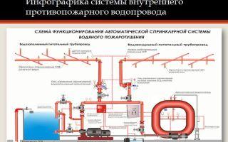 Законность установки камер видеонаблюдения в подъезде: законы россии и украины