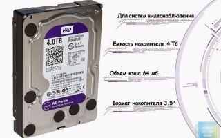 Выбор жесткого диска для систем видеонаблюдения: расчет объема накопителя