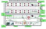 Нормы по монтажу автоматической пожарной сигнализации