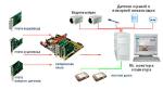 Схема подключения камеры видеонаблюдения к монитору: напрямую и через преобразователь