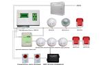 Требования к источнику питанию пожарной сигнализации