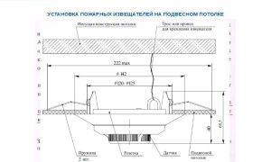 Правила установки пожарных извещателей за подвесным потолком