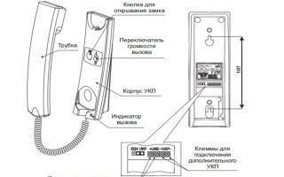 Устройство трубки домофона: схема и принцип работы