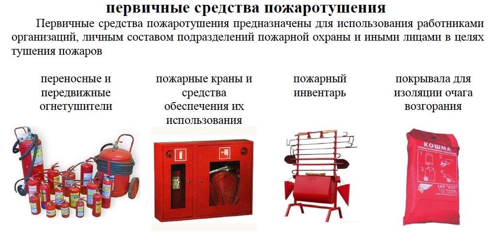 решите картинки первичные средства пожаротушения что к ним относится обратились администрацию города